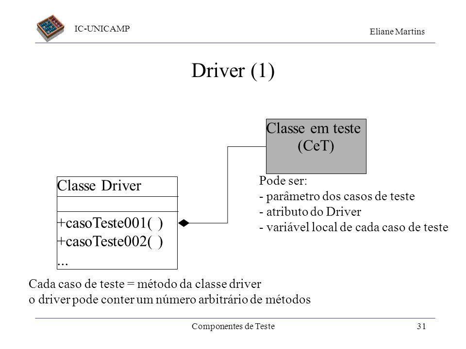 IC-UNICAMP Eliane Martins Componentes de Teste30 Padrões Diversos autores propuseram padrões para a implementação de componentes de testes: –Drivers –