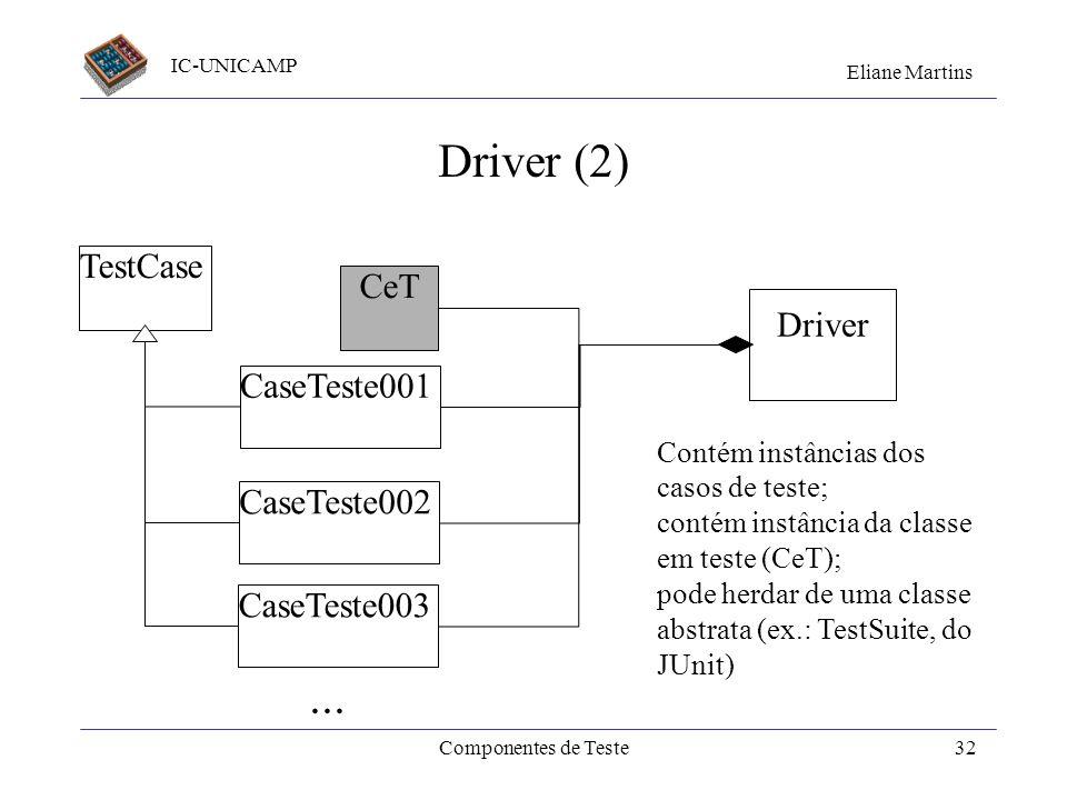 IC-UNICAMP Eliane Martins Componentes de Teste31 Driver (1) Cada caso de teste = método da classe driver o driver pode conter um número arbitrário de