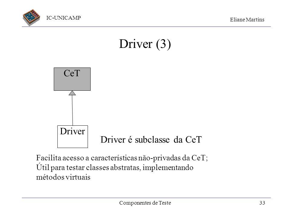 IC-UNICAMP Eliane Martins Componentes de Teste32 Driver (2) CaseTeste001 CaseTeste002 CaseTeste003... CeT Contém instâncias dos casos de teste; contém