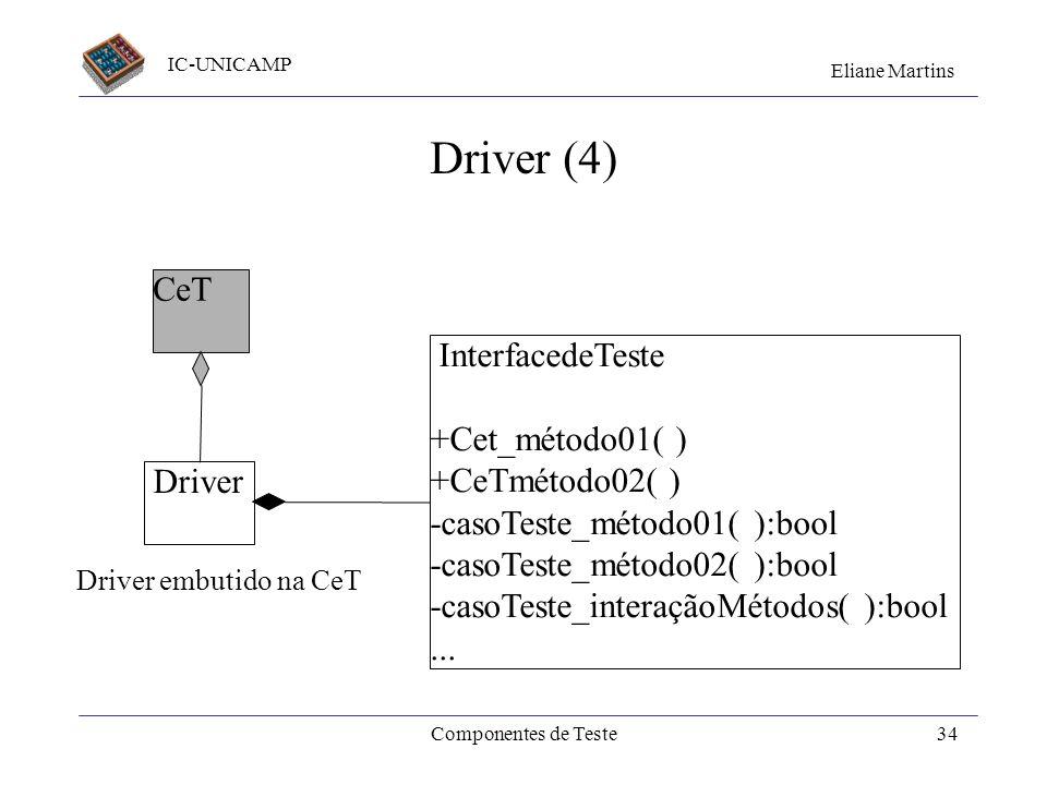 IC-UNICAMP Eliane Martins Componentes de Teste33 Driver (3) Driver Facilita acesso a características não-privadas da CeT; Útil para testar classes abs