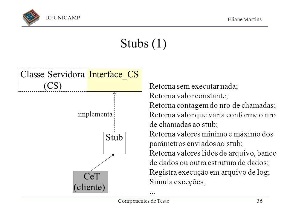 IC-UNICAMP Eliane Martins Componentes de Teste35 Stubs Substituem objetos com os quais os objetos da classe em teste (CeT) interagem. Não contêm lógic