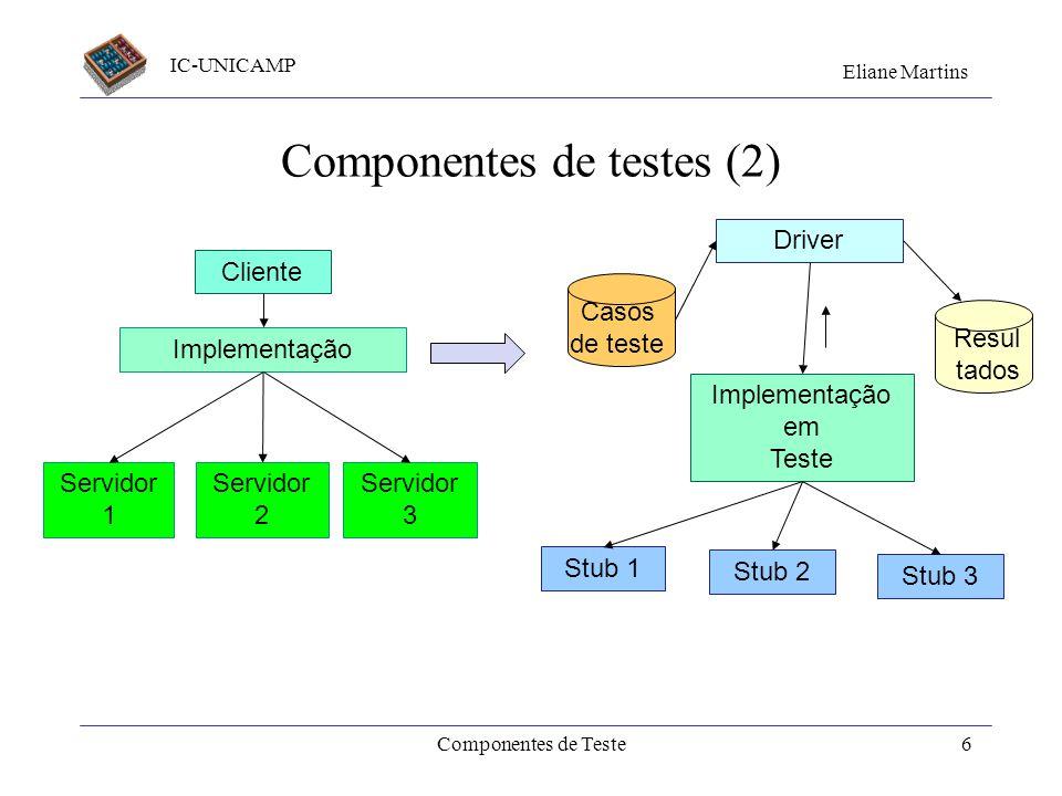 IC-UNICAMP Eliane Martins Componentes de Teste5 Componentes de teste (1) Driver –Programa ou classe que aplica os casos de teste ao componente em test