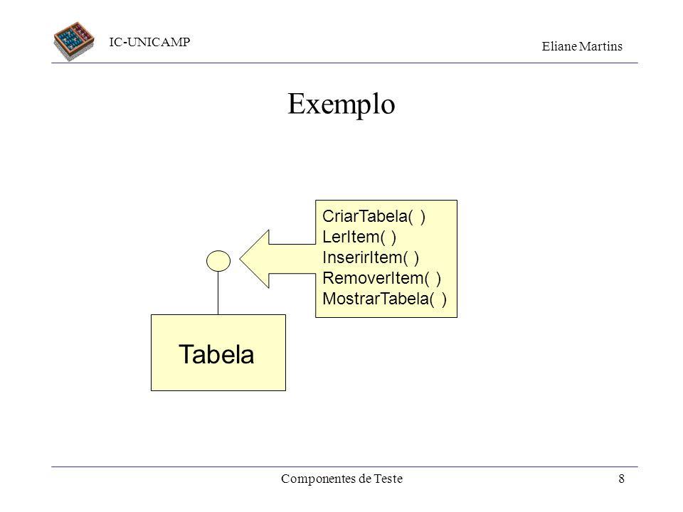 IC-UNICAMP Eliane Martins Componentes de Teste7 Componentes de testes (3) Devem ser mais simples e mais rápidos de desenvolver do que as unidades subs