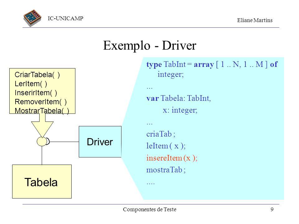 IC-UNICAMP Eliane Martins Componentes de Teste8 Exemplo Tabela CriarTabela( ) LerItem( ) InserirItem( ) RemoverItem( ) MostrarTabela( )
