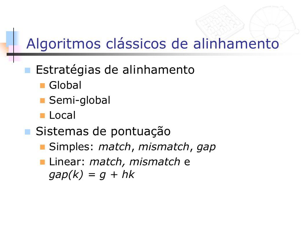 Algoritmos clássicos de alinhamento Estratégias de alinhamento Global Semi-global Local Sistemas de pontuação Simples: match, mismatch, gap Linear: ma