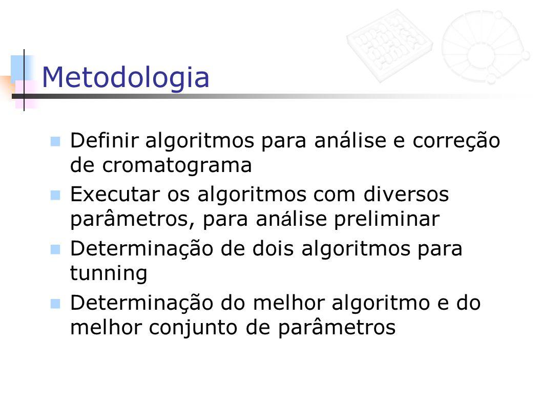 Metodologia Definir algoritmos para análise e correção de cromatograma Executar os algoritmos com diversos parâmetros, para an á lise preliminar Deter