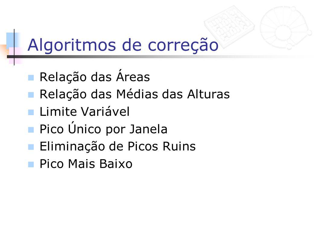 Algoritmos de correção Relação das Áreas Relação das Médias das Alturas Limite Variável Pico Único por Janela Eliminação de Picos Ruins Pico Mais Baix