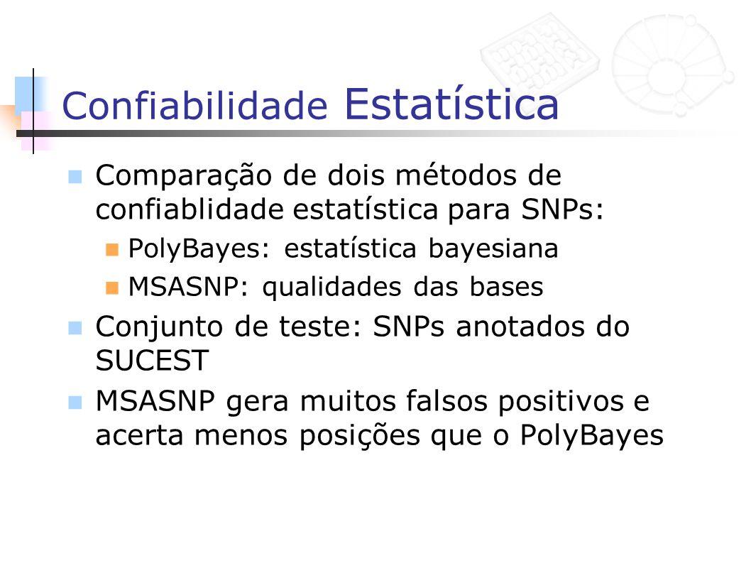 Confiabilidade Estatística Comparação de dois métodos de confiablidade estatística para SNPs: PolyBayes: estatística bayesiana MSASNP: qualidades das