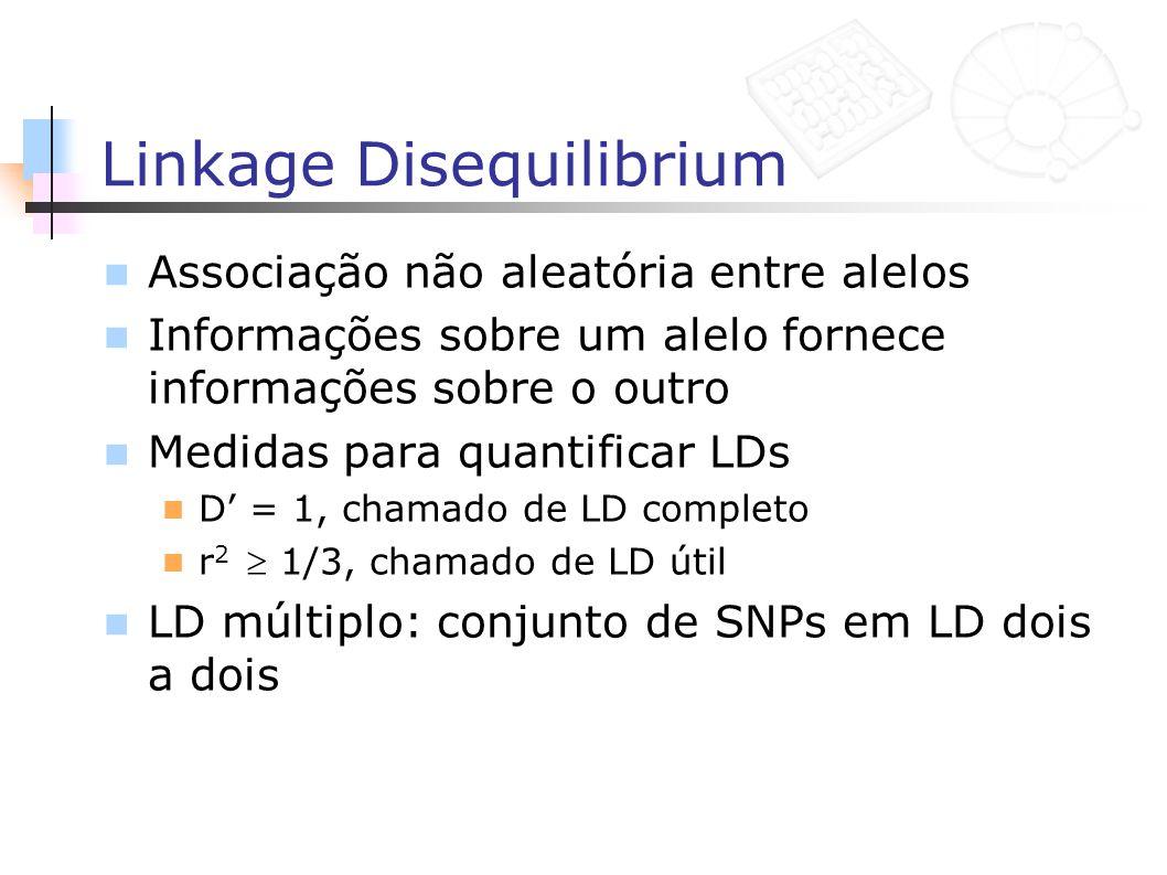 Linkage Disequilibrium Associação não aleatória entre alelos Informações sobre um alelo fornece informações sobre o outro Medidas para quantificar LDs