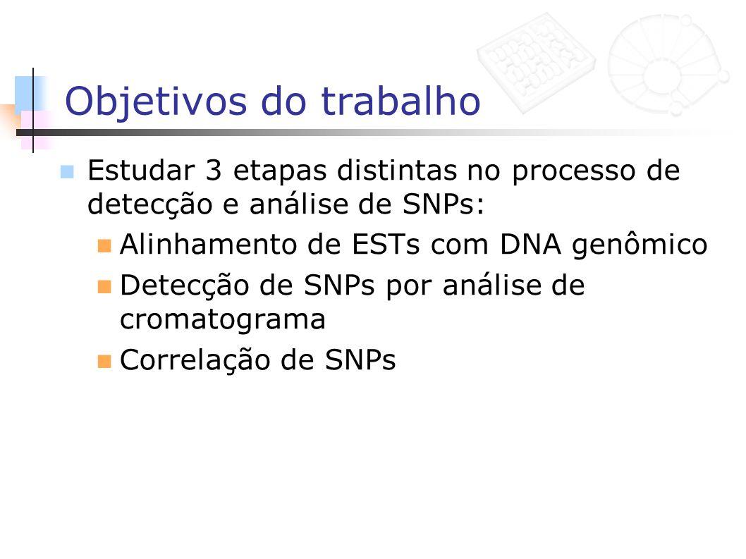 Objetivos do trabalho Estudar 3 etapas distintas no processo de detecção e análise de SNPs: Alinhamento de ESTs com DNA genômico Detecção de SNPs por