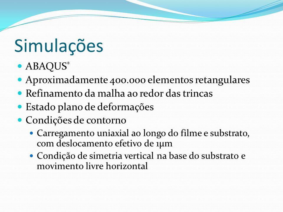 Simulações ABAQUS ® Aproximadamente 400.000 elementos retangulares Refinamento da malha ao redor das trincas Estado plano de deformações Condições de