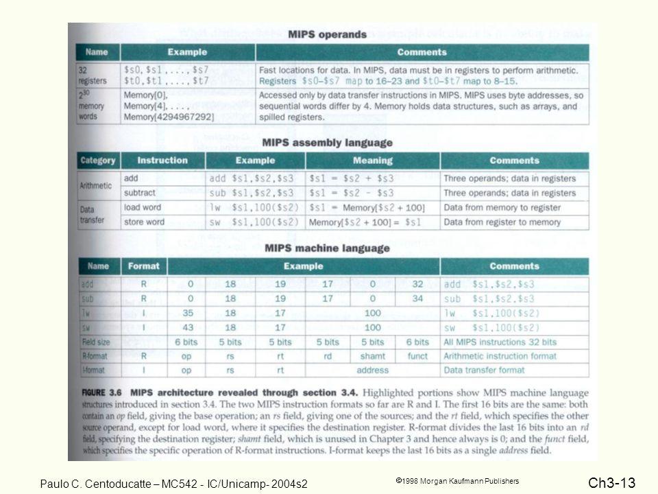 Ch3-13 1998 Morgan Kaufmann Publishers Paulo C. Centoducatte – MC542 - IC/Unicamp- 2004s2