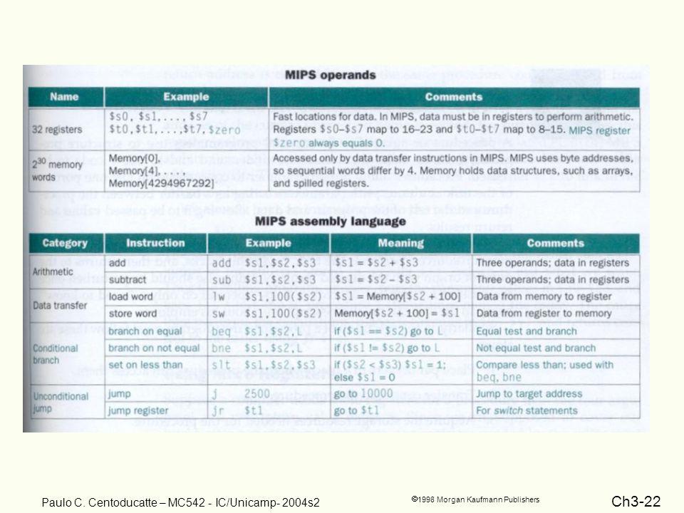 Ch3-22 1998 Morgan Kaufmann Publishers Paulo C. Centoducatte – MC542 - IC/Unicamp- 2004s2