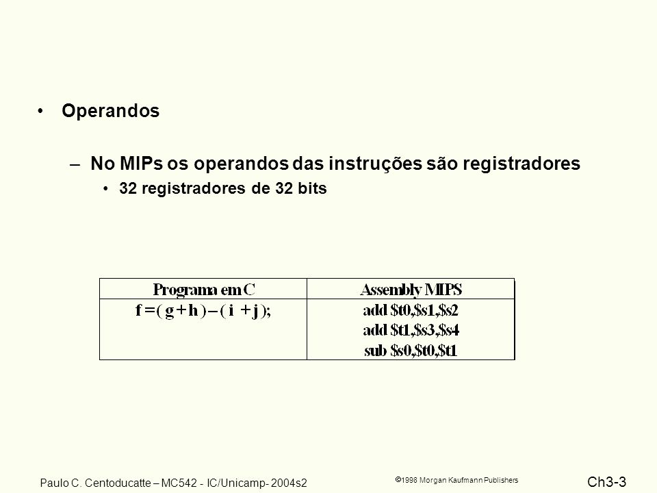 Ch3-3 1998 Morgan Kaufmann Publishers Paulo C. Centoducatte – MC542 - IC/Unicamp- 2004s2 Operandos –No MIPs os operandos das instruções são registrado