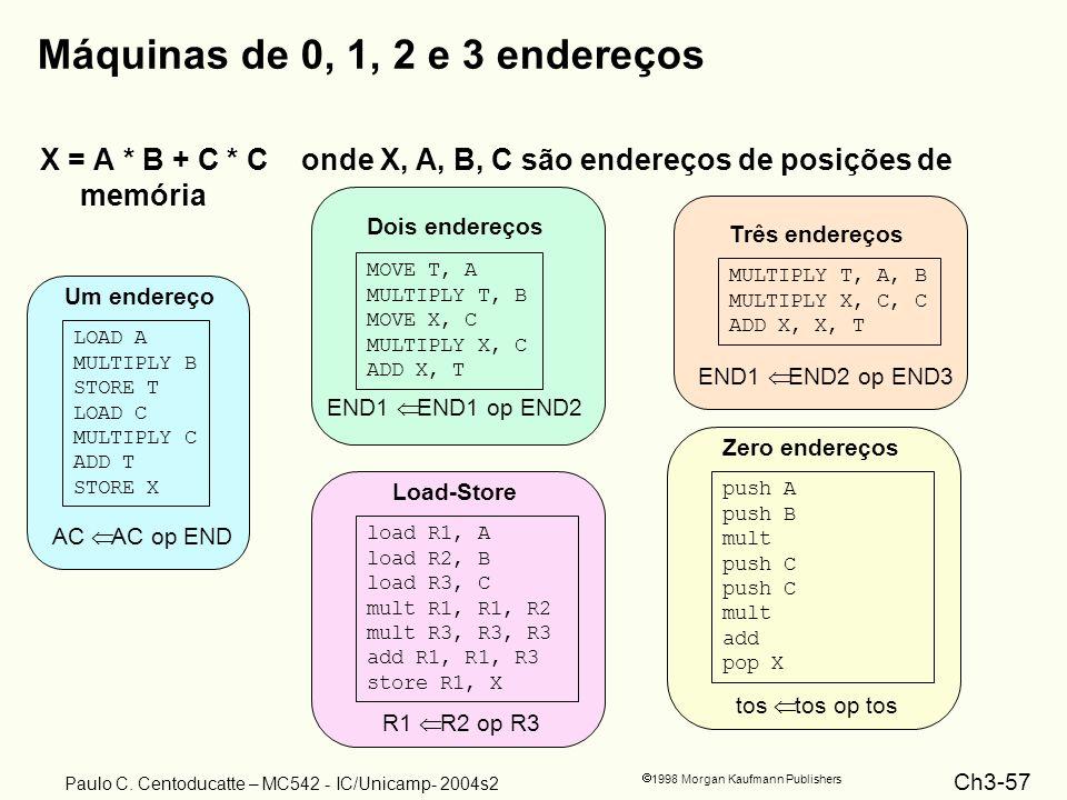 Ch3-57 1998 Morgan Kaufmann Publishers Paulo C. Centoducatte – MC542 - IC/Unicamp- 2004s2 Máquinas de 0, 1, 2 e 3 endereços X = A * B + C * C onde X,