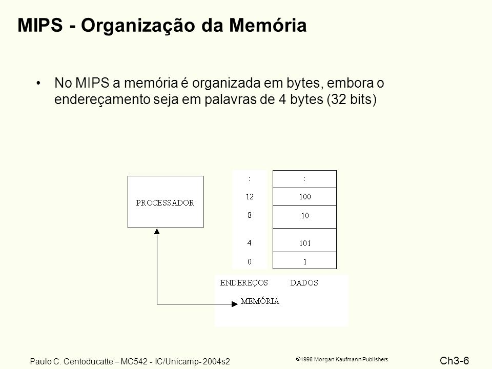 Ch3-47 1998 Morgan Kaufmann Publishers Paulo C. Centoducatte – MC542 - IC/Unicamp- 2004s2