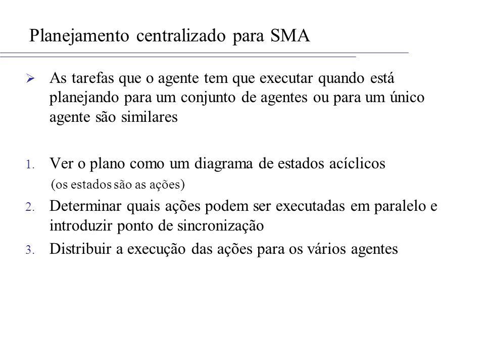 Planejamento centralizado para SMA As tarefas que o agente tem que executar quando está planejando para um conjunto de agentes ou para um único agente são similares 1.