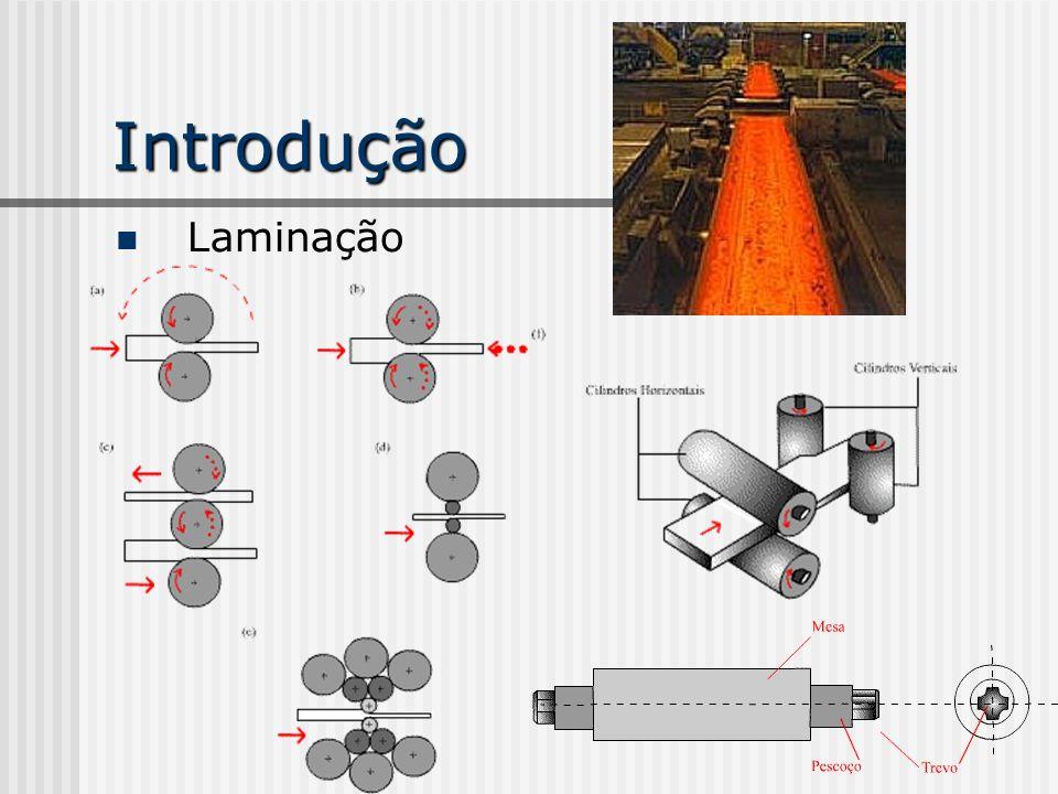 Introdução Falhas em Cilindros 1.Diferente para LTF e LTQ; 2.