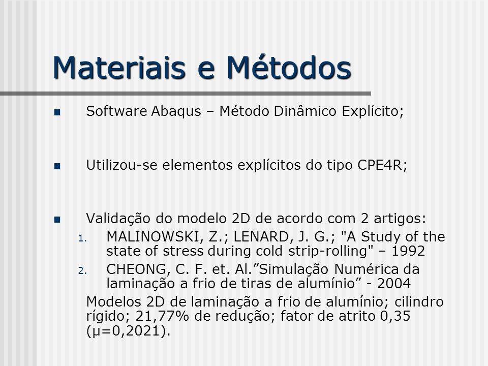 Materiais e Métodos As simulações foram realizadas em três baterias: Bateria 1 – Três simulações: Três coeficientes de atrito diferentes como única alteração no modelo dos artigos; Bateria 2 – Três simulações: Propriedades elásticas–plásticas de um aço no cilindro, com os mesmos coeficiente de atrito da Bateria 1; Bateria 3 – Duas simulações: Modelo em 3D da Bateria 1, com 2 coeficientes de atrito.