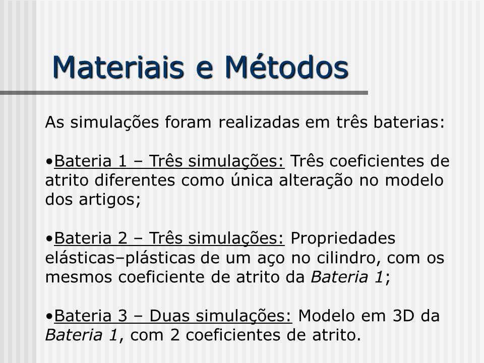Materiais e Métodos Na tabela abaixo constam as propriedades utilizadas para o alumínio laminado e para o aço utilizado no cilindro.