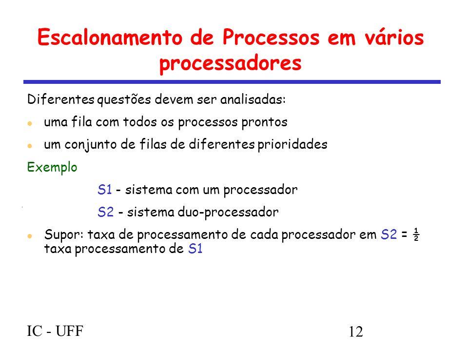 IC - UFF 12 Escalonamento de Processos em vários processadores Diferentes questões devem ser analisadas: uma fila com todos os processos prontos um conjunto de filas de diferentes prioridades Exemplo S1 - sistema com um processador S2 - sistema duo-processador Supor: taxa de processamento de cada processador em S2 = ½ taxa processamento de S1
