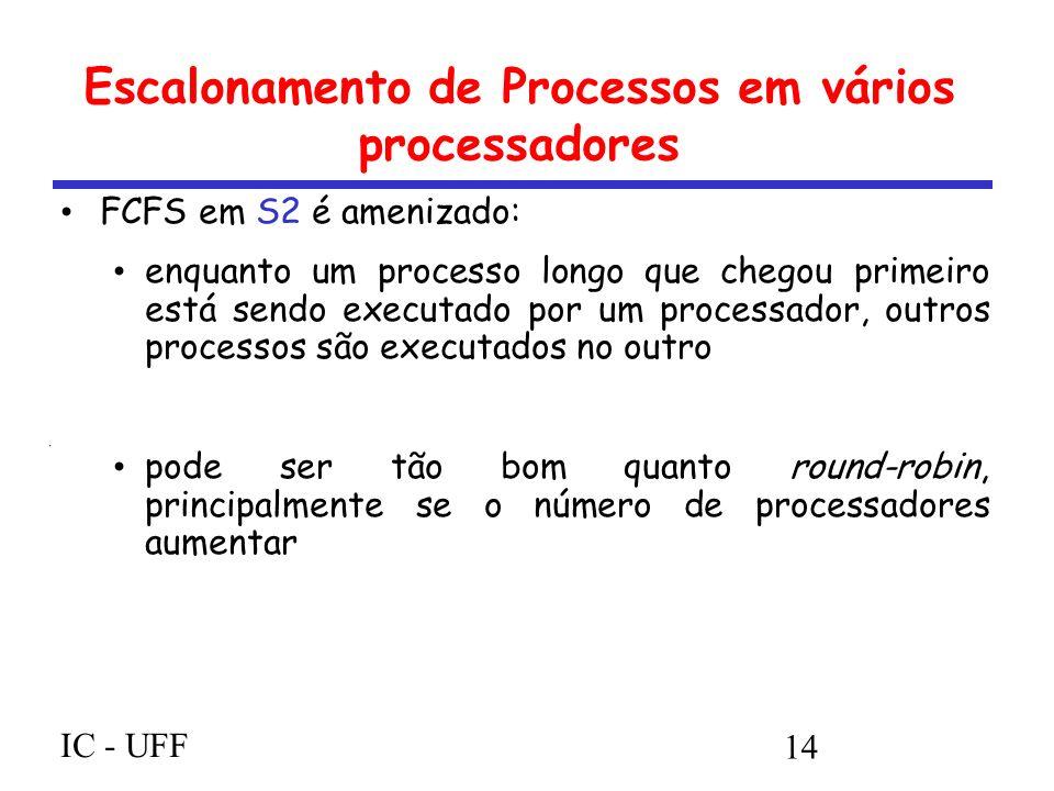IC - UFF 14 Escalonamento de Processos em vários processadores FCFS em S2 é amenizado: enquanto um processo longo que chegou primeiro está sendo executado por um processador, outros processos são executados no outro pode ser tão bom quanto round-robin, principalmente se o número de processadores aumentar