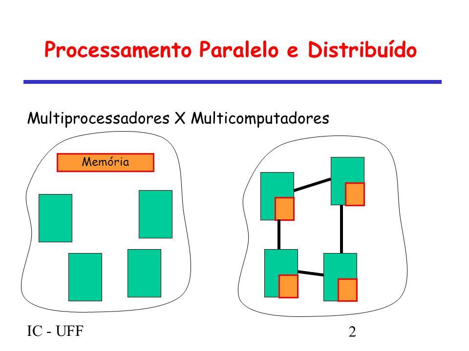 IC - UFF 2 Processamento Paralelo e Distribuído Multiprocessadores X Multicomputadores Memória