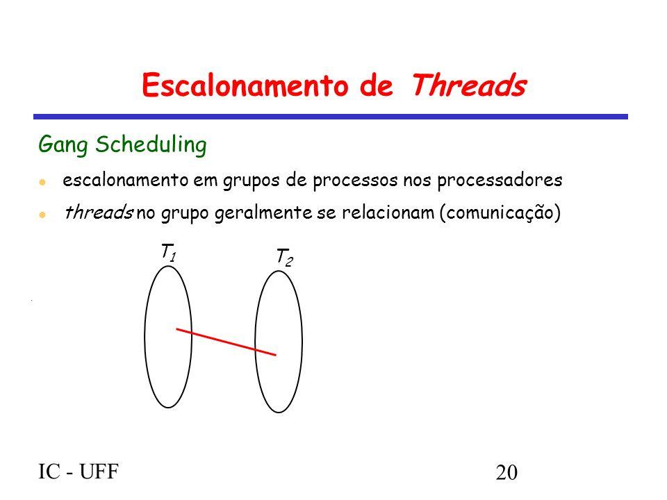 IC - UFF 20 Escalonamento de Threads Gang Scheduling escalonamento em grupos de processos nos processadores threads no grupo geralmente se relacionam (comunicação) T1T1 T2T2