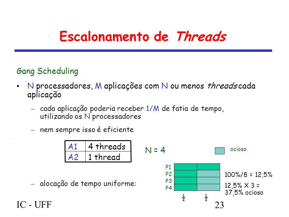 IC - UFF 23 Escalonamento de Threads Gang Scheduling N processadores, M aplicações com N ou menos threads cada aplicação – cada aplicação poderia receber 1/M de fatia de tempo, utilizando os N processadores – nem sempre isso é eficiente – alocação de tempo uniforme: 1 threadA2 4 threadsA1 N = 4 ocioso P1 P2 P3 P4 100%/8 = 12,5% 12,5% X 3 = 37,5% ocioso ½½