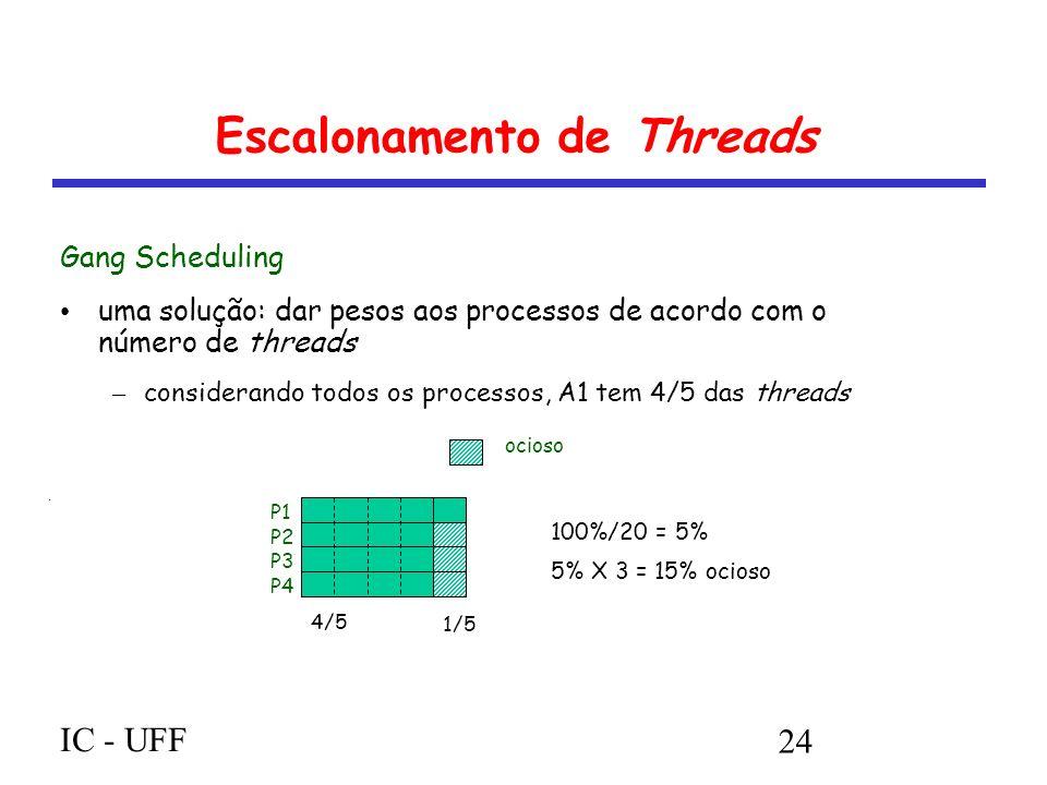 IC - UFF 24 Escalonamento de Threads Gang Scheduling uma solução: dar pesos aos processos de acordo com o número de threads – considerando todos os processos, A1 tem 4/5 das threads ocioso P1 P2 P3 P4 100%/20 = 5% 5% X 3 = 15% ocioso 4/5 1/5