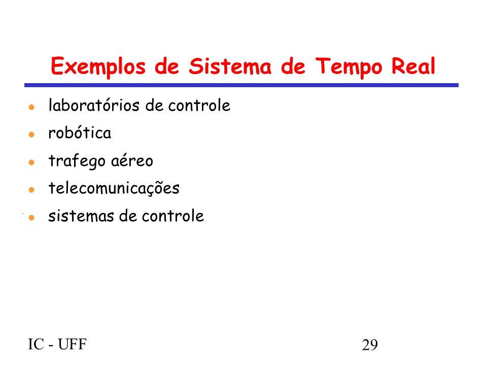 IC - UFF 29 Exemplos de Sistema de Tempo Real laboratórios de controle robótica trafego aéreo telecomunicações sistemas de controle