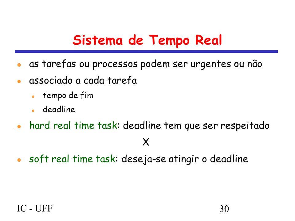 IC - UFF 30 Sistema de Tempo Real as tarefas ou processos podem ser urgentes ou não associado a cada tarefa tempo de fim deadline hard real time task: deadline tem que ser respeitado X soft real time task: deseja-se atingir o deadline