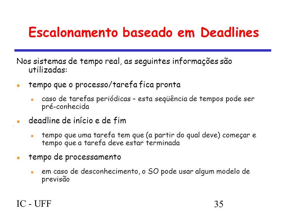 IC - UFF 35 Escalonamento baseado em Deadlines Nos sistemas de tempo real, as seguintes informações são utilizadas: tempo que o processo/tarefa fica pronta caso de tarefas periódicas – esta seqüência de tempos pode ser pré-conhecida deadline de início e de fim tempo que uma tarefa tem que (a partir do qual deve) começar e tempo que a tarefa deve estar terminada tempo de processamento em caso de desconhecimento, o SO pode usar algum modelo de previsão
