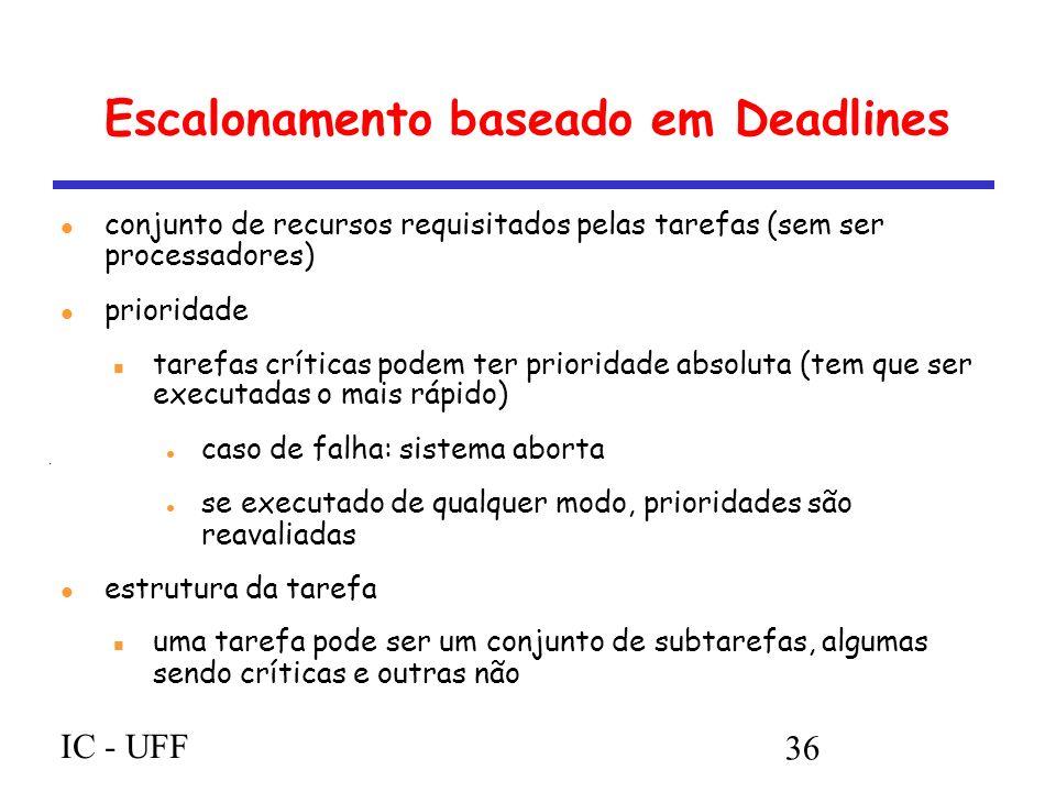 IC - UFF 36 Escalonamento baseado em Deadlines conjunto de recursos requisitados pelas tarefas (sem ser processadores) prioridade tarefas críticas podem ter prioridade absoluta (tem que ser executadas o mais rápido) caso de falha: sistema aborta se executado de qualquer modo, prioridades são reavaliadas estrutura da tarefa uma tarefa pode ser um conjunto de subtarefas, algumas sendo críticas e outras não