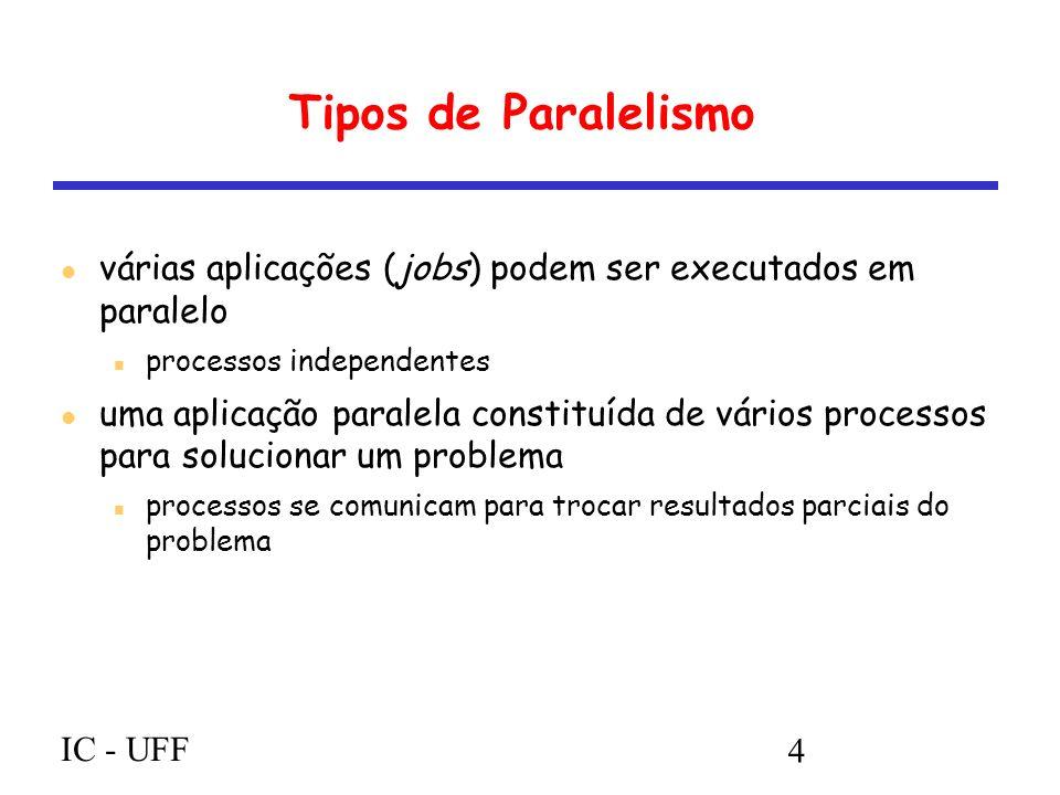IC - UFF 4 Tipos de Paralelismo várias aplicações (jobs) podem ser executados em paralelo processos independentes uma aplicação paralela constituída de vários processos para solucionar um problema processos se comunicam para trocar resultados parciais do problema