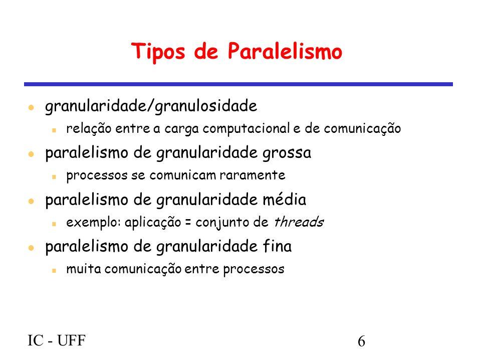 IC - UFF 6 Tipos de Paralelismo granularidade/granulosidade relação entre a carga computacional e de comunicação paralelismo de granularidade grossa processos se comunicam raramente paralelismo de granularidade média exemplo: aplicação = conjunto de threads paralelismo de granularidade fina muita comunicação entre processos