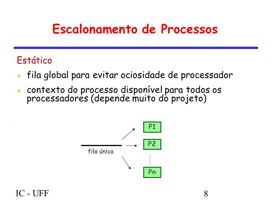 IC - UFF 8 Escalonamento de Processos Estático fila global para evitar ociosidade de processador contexto do processo disponível para todos os processadores (depende muito do projeto) P1 P2 Pn fila única