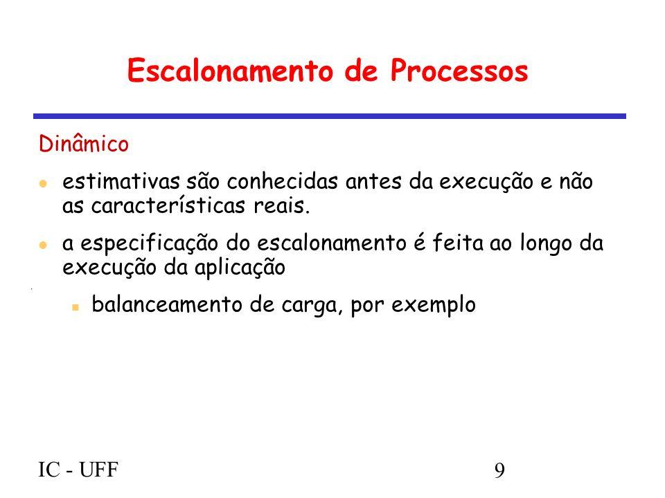 IC - UFF 9 Escalonamento de Processos Dinâmico estimativas são conhecidas antes da execução e não as características reais.