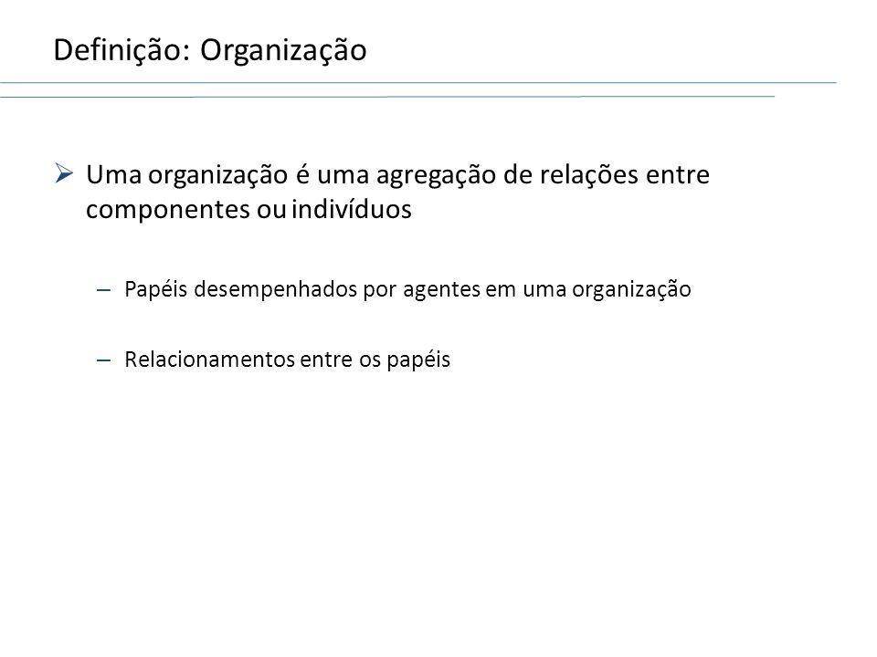 Definição: Organização Uma organização é uma agregação de relações entre componentes ou indivíduos – Papéis desempenhados por agentes em uma organização – Relacionamentos entre os papéis