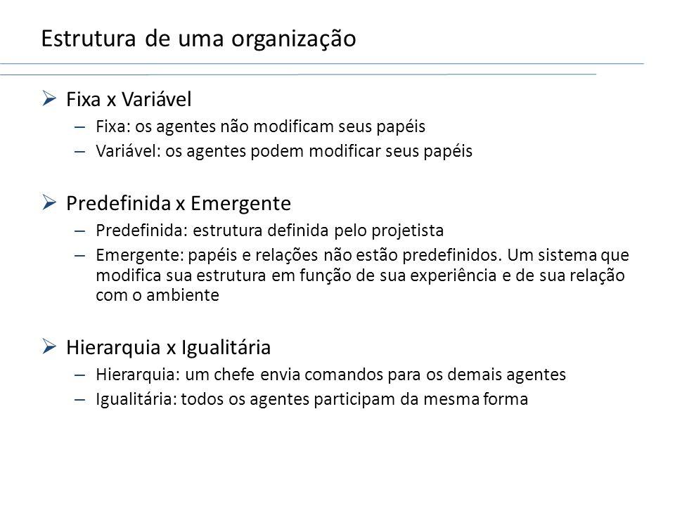 Estrutura de uma organização Fixa x Variável – Fixa: os agentes não modificam seus papéis – Variável: os agentes podem modificar seus papéis Predefini