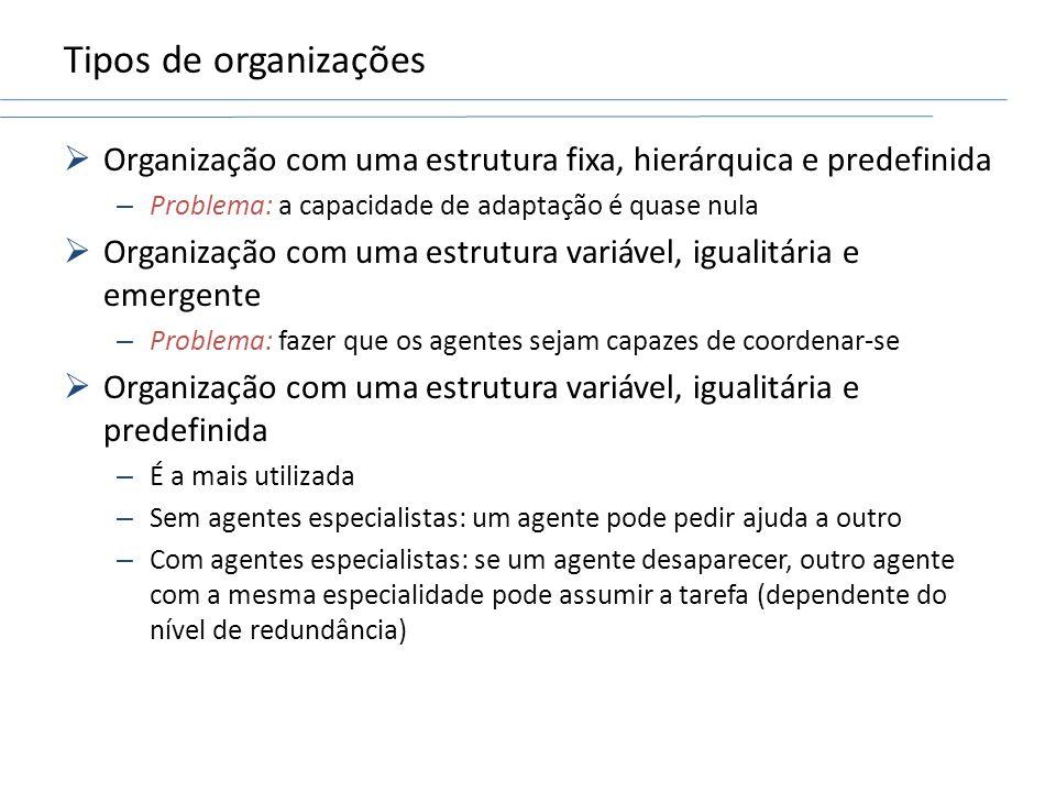 Tipos de organizações Organização com uma estrutura fixa, hierárquica e predefinida – Problema: a capacidade de adaptação é quase nula Organização com