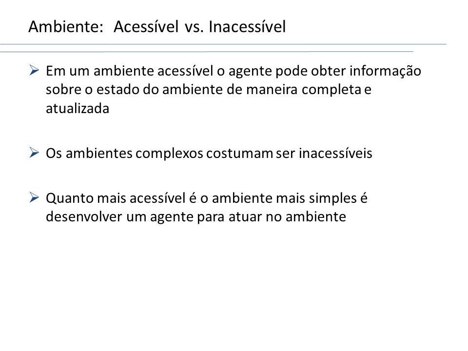 Ambiente: Acessível vs. Inacessível Em um ambiente acessível o agente pode obter informação sobre o estado do ambiente de maneira completa e atualizad
