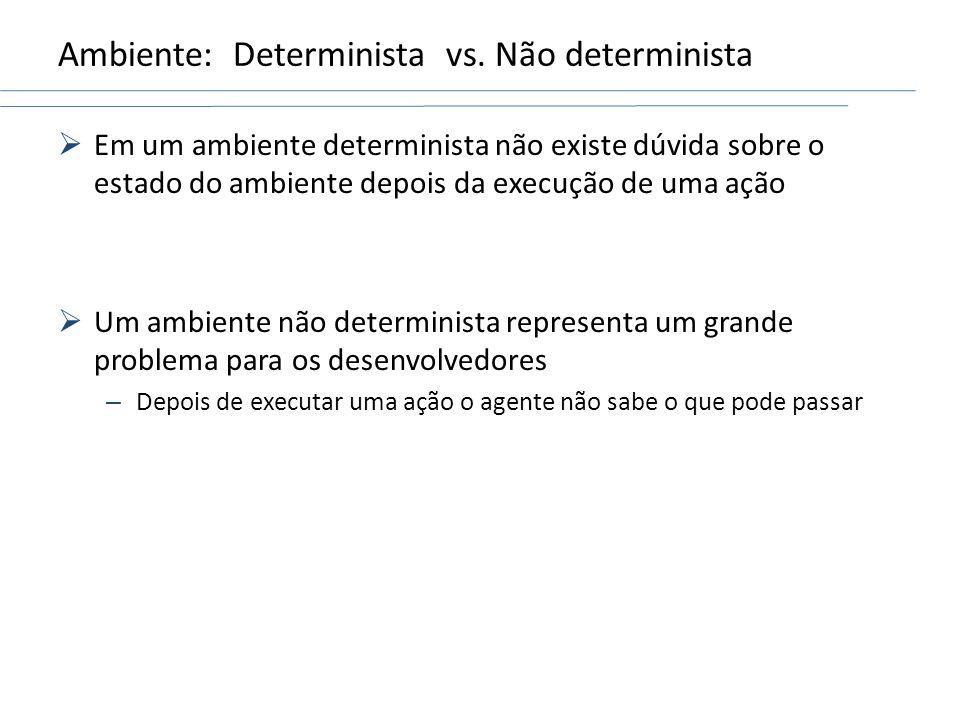 Ambiente: Determinista vs. Não determinista Em um ambiente determinista não existe dúvida sobre o estado do ambiente depois da execução de uma ação Um