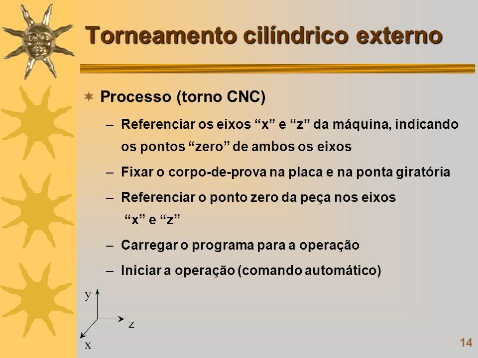 14 Torneamento cilíndrico externo Processo (torno CNC) – Referenciar os eixos x e z da máquina, indicando os pontos zero de ambos os eixos – Fixar o c