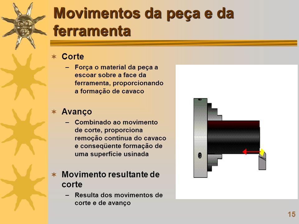 15 Movimentos da peça e da ferramenta Corte –Força o material da peça a escoar sobre a face da ferramenta, proporcionando a formação de cavaco Avanço