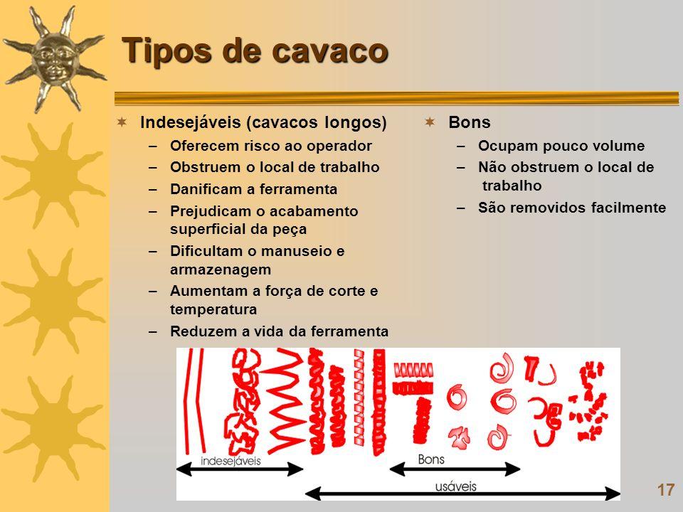 17 Tipos de cavaco Indesejáveis (cavacos longos) –Oferecem risco ao operador –Obstruem o local de trabalho –Danificam a ferramenta –Prejudicam o acaba