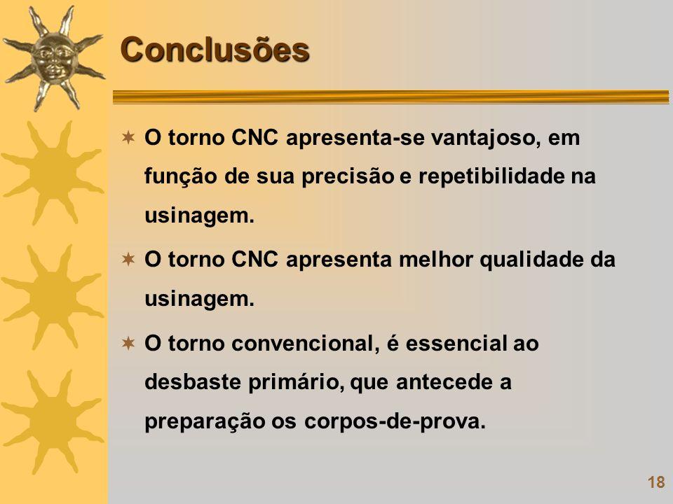 18 Conclusões O torno CNC apresenta-se vantajoso, em função de sua precisão e repetibilidade na usinagem. O torno CNC apresenta melhor qualidade da us