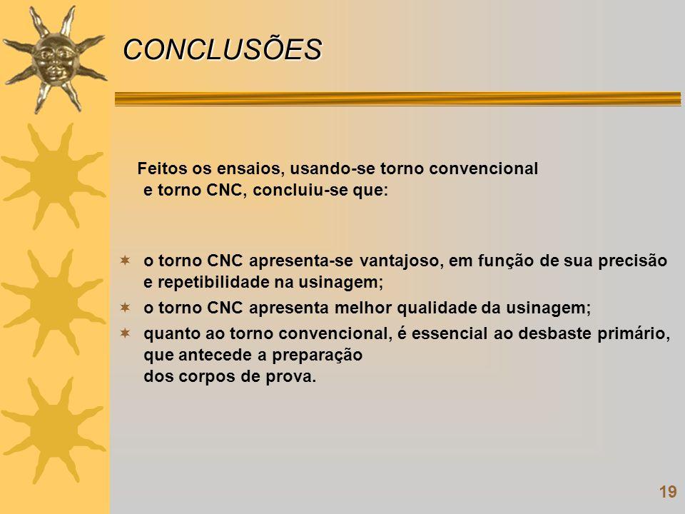 19 CONCLUSÕES Feitos os ensaios, usando-se torno convencional e torno CNC, concluiu-se que: o torno CNC apresenta-se vantajoso, em função de sua preci