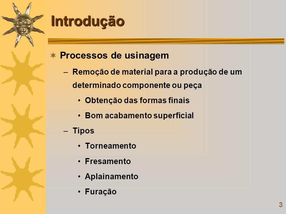 3 Introdução Processos de usinagem –Remoção de material para a produção de um determinado componente ou peça Obtenção das formas finais Bom acabamento