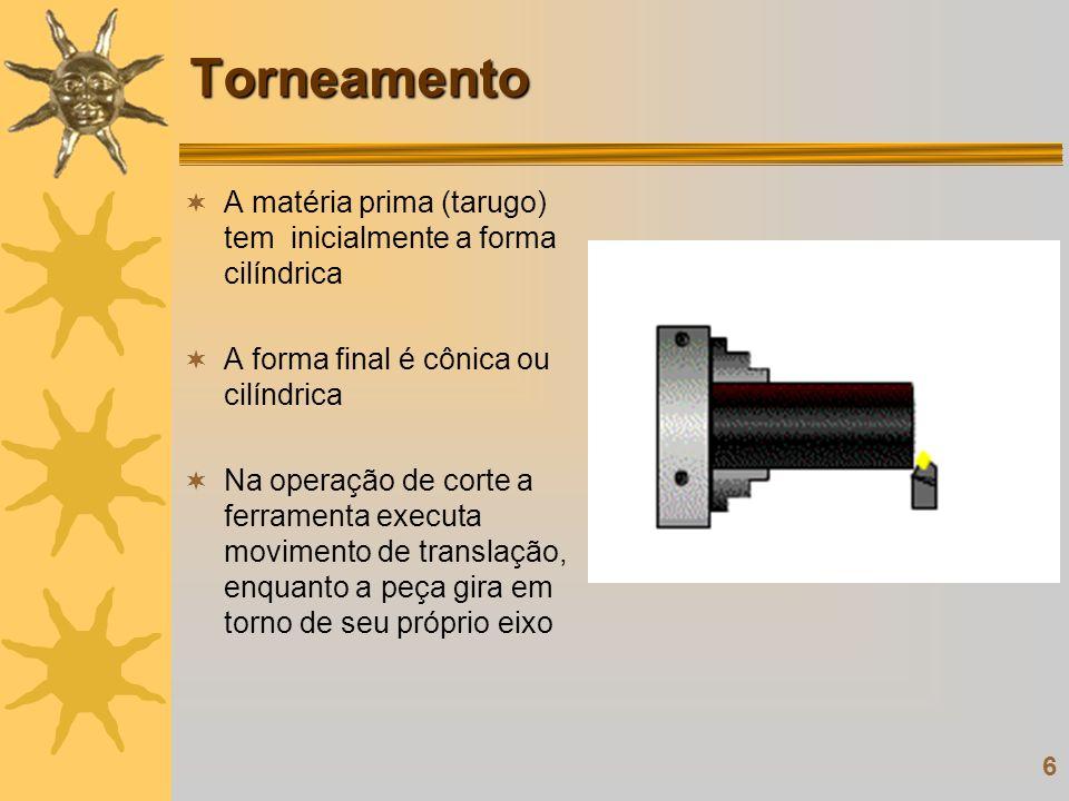 6 Torneamento A matéria prima (tarugo) tem inicialmente a forma cilíndrica A forma final é cônica ou cilíndrica Na operação de corte a ferramenta exec